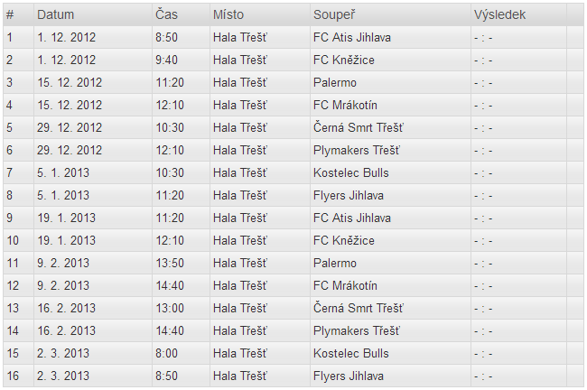zapasy futsal 2012/2013
